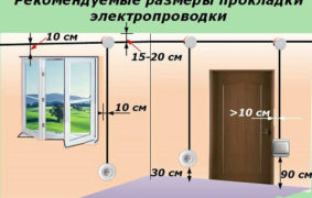 Монтаж розеток Петербург