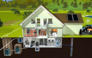 ПодПодключение воды в частном доме