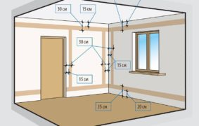Подключение Электропроводки квартира