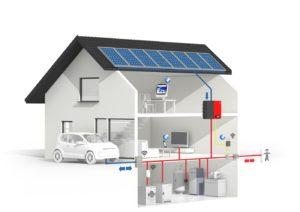 Правила электроснабжения дома